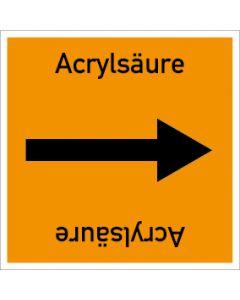 Rohrleitungskennzeichnung viereckig Acrylsäure | Aufkleber · Magnetschild · Aluminiumschild