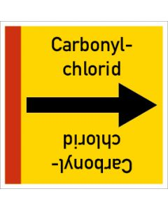 Rohrleitungskennzeichnung viereckig Carbonylchlorid | Aufkleber · Magnetschild · Aluminiumschild