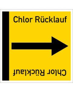Rohrleitungskennzeichnung viereckig Chlor Rücklauf | Aufkleber · Magnetschild · Aluminiumschild